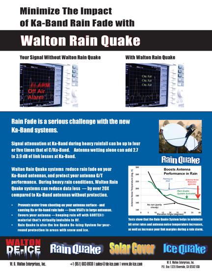 Walton_ad_SM0712