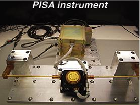 PISA instruments
