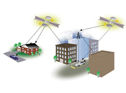 SDARS illustration