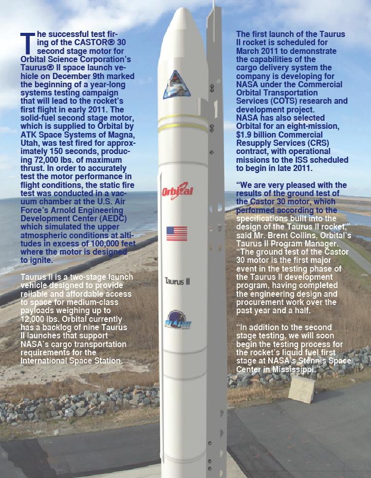 Orbital header
