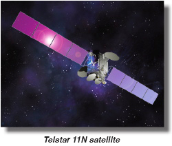 Telstar 11N satellite