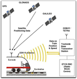 gps_tunnel_diagram
