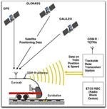 gps_tunnel_diagram