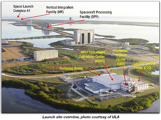 Launch site overview ULA