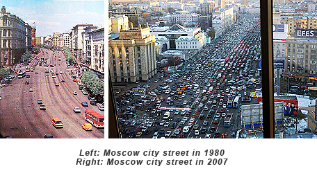 Moscow City Streets