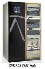 DVB-RCS VSAT Hub