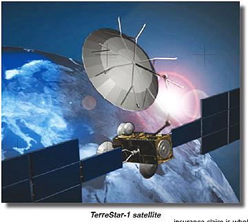 Terrestar-1 sat