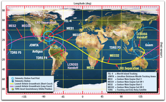 Mission ground trace diagram