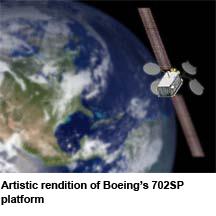 BoeingFig1
