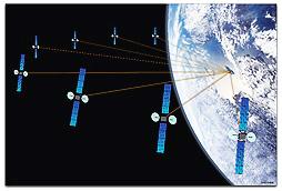 constellation graphic