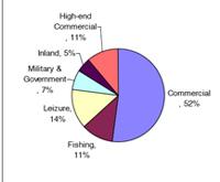 COMSYS-Maritime-VSAT-Report