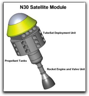 N30 sat module
