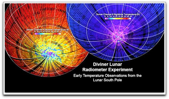 Diviner lunar experiment