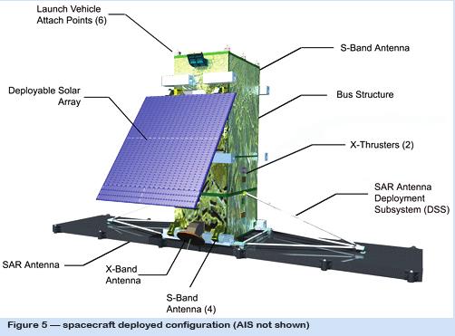 radarsat f5 sm 070810