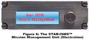 star_g7_sm1110