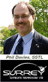 Phil Davies, SSTL, photo