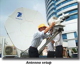 Asian IG antenna setup