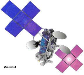 VisatFig1
