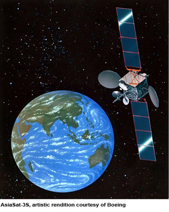 Asian satellite communications
