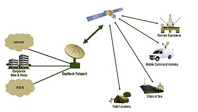 Caprock Diagram 2